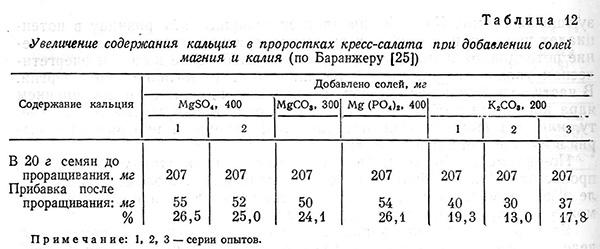 http://www.shestopalov.org/fotki_yandex_ru/lenr/gazovskaya_ma_14_12_.jpg