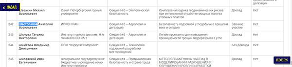 Бародинамика Шестопалова А.В. - Страница 8 Ipkon_konf_kuzbass_spisok