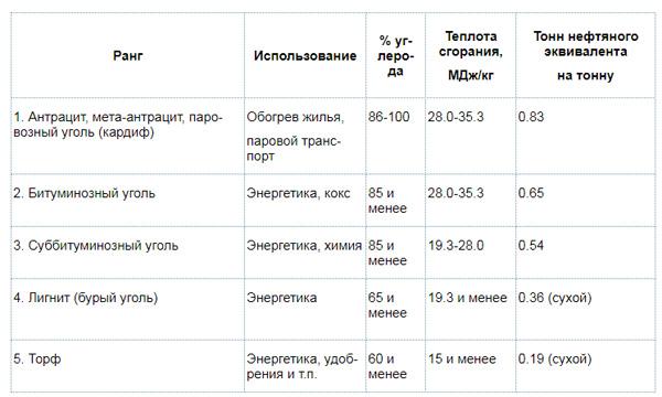 Бародинамика Шестопалова А.В. - Страница 8 Myak555_ob_ugolnom_bp_1_tabl