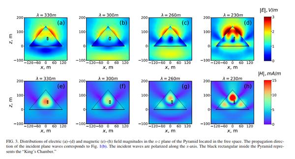 Эфир, геосолитоны, гравиболиды, БТГ СЕ и ШМ - Страница 11 Alp_journal_fig3