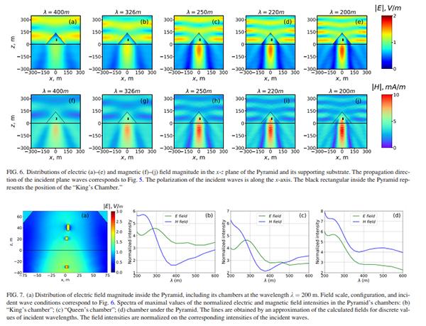 Эфир, геосолитоны, гравиболиды, БТГ СЕ и ШМ - Страница 11 Alp_journal_fig6-7