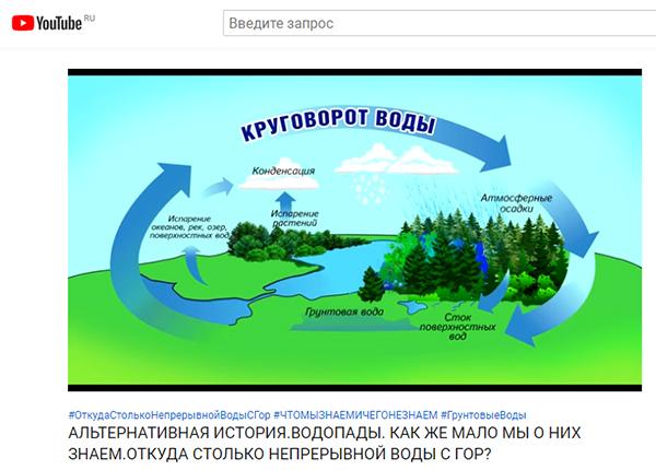 Экспедиции к выпаривателям родниковой воды - Страница 19 Vodopady_lobanov_romanov_1